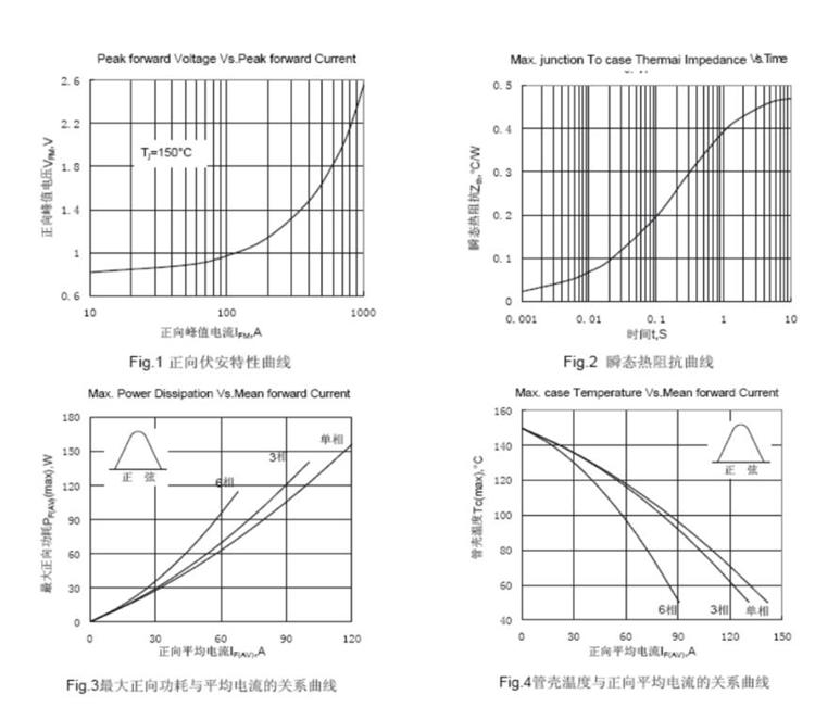 anti-reverse diode test2