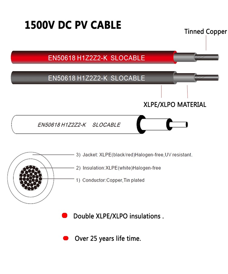 2.5 mm single core cable