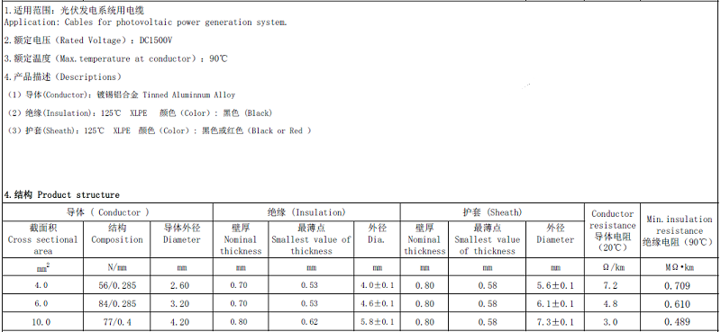 aluminum pv wire specification