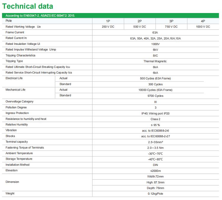 MCB 4P technical data