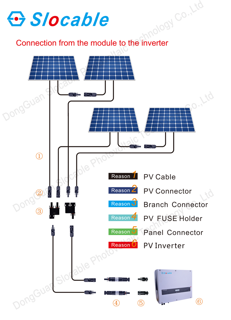 solar panel connection