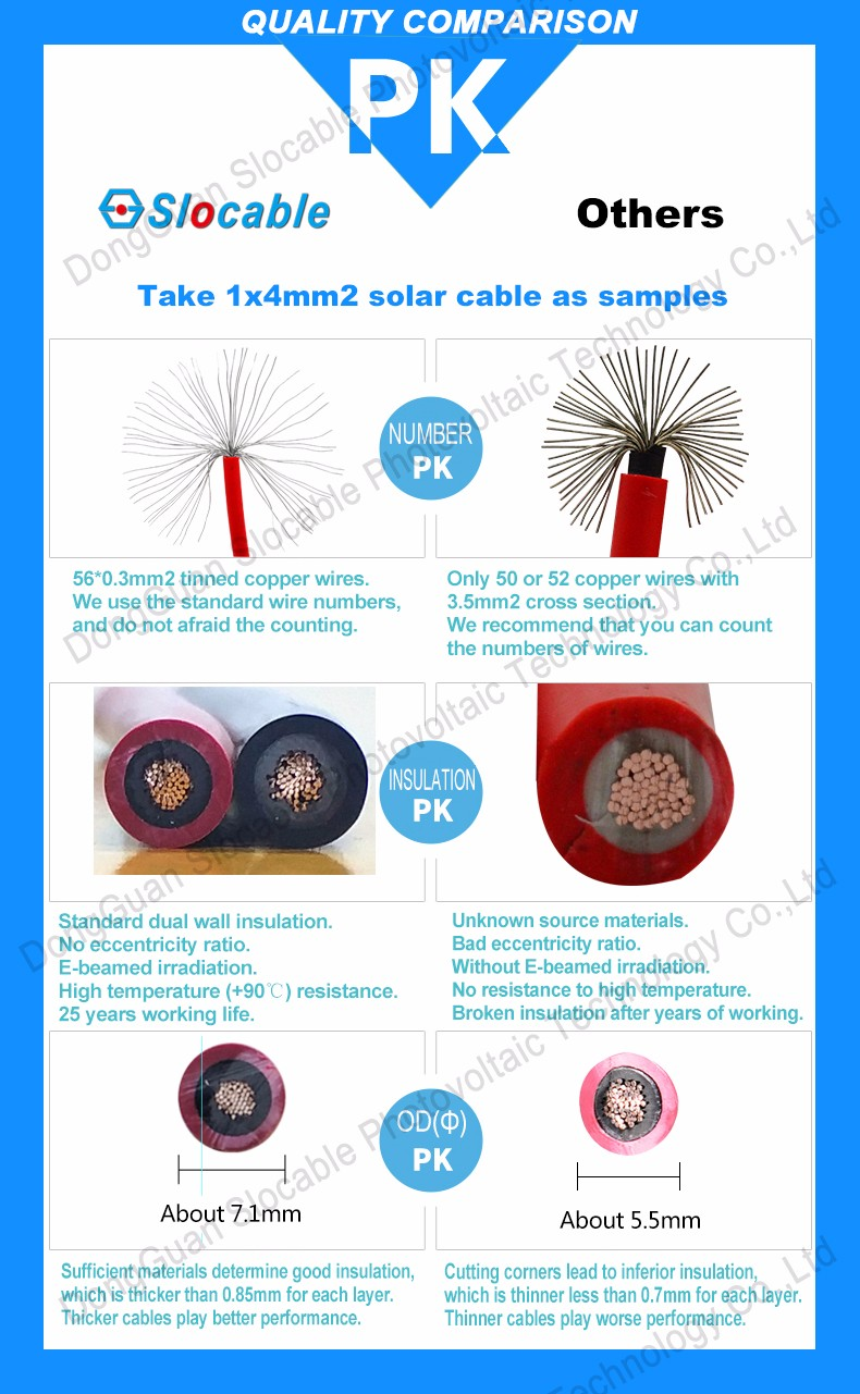 6 sq mm solar dc cable