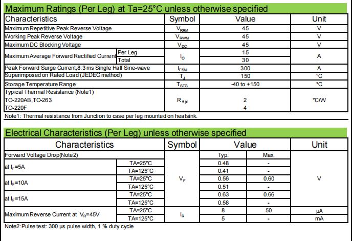 solar junction box technical data